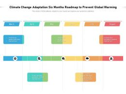 Climate Change Adaptation Six Months Roadmap To Prevent Global Warming