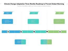 Climate Change Adaptation Three Months Roadmap To Prevent Global Warming