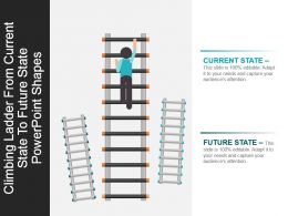 Climbing Ladder From Current State To Future State Powerpoint Shapes
