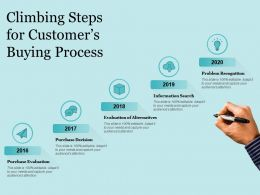 Climbing Steps For Customers Buying Process