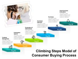 Climbing Steps Model Of Consumer Buying Process