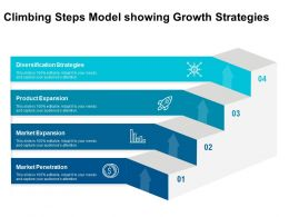 Climbing Steps Model Showing Growth Strategies