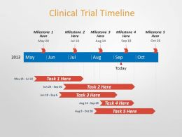 Clincal Trial and Consulting