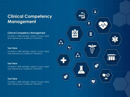 Clinical Competency Management Ppt Powerpoint Presentation Slides Layout Ideas