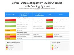 Clinical Data Management Audit Checklist With Grading System