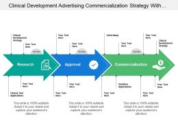 Clinical Development Advertising Commercialization Strategy With Arrows