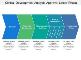 Clinical Development Analysis Approval Linear Phase