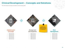 Clinical Development Concepts And Solutions Ppt Powerpoint Presentation File Diagrams