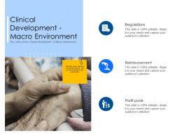 Clinical Development Macro Environment Profit Pools Ppt Powerpoint Presentation Templates