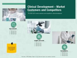 Clinical Development Market Customers And Competitors Needs Ppt Powerpoint Presentation Infographics