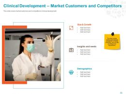 Clinical Development Market Customers And Competitors Ppt Powerpoint Presentation File Files