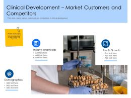 Clinical Development Market Customers And Competitors Size Ppt Powerpoint Presentation Slides