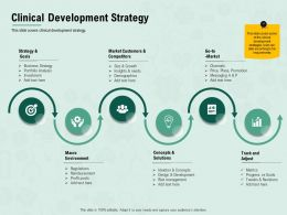 Clinical Development Strategy Macro Ppt Powerpoint Presentation Infographics Designs Download