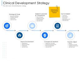 Clinical Development Strategy Track Adjust Ppt Powerpoint Presentation Show Deck