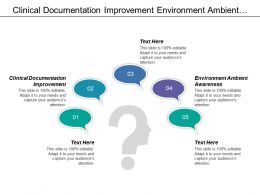 Clinical Documentation Improvement Environment Ambient Awareness Teams Carders