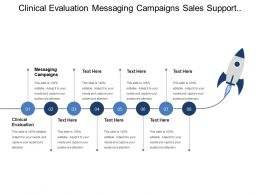 Clinical Evaluation Messaging Campaigns Sales Support Order Processing