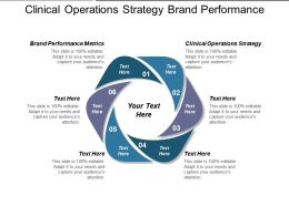Clinical Operations Strategy Brand Performance Metrics Capital Invested Cpb