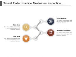 Clinical Order Practice Guidelines Inspection Reports Going Concern