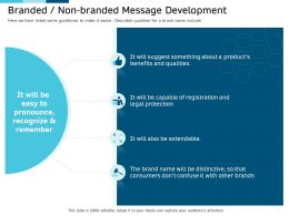 Clinical Research Marketing Strategies Branded Non Branded Message Development Ppt Formats