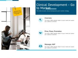 Clinical Research Marketing Strategies Clinical Development Go To Market Ppt Professional