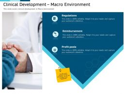 Clinical Research Marketing Strategies Clinical Development Macro Environment Ppt Microsoft