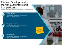 Clinical Research Marketing Strategies Clinical Development Market Customers And Competitors Ppt Formats