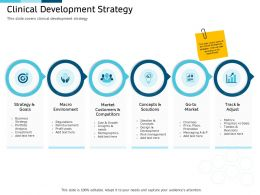 Clinical Research Marketing Strategies Clinical Development Strategy Ppt Background