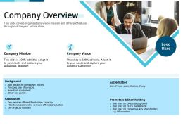 Clinical Research Marketing Strategies Company Overview Ppt Rules