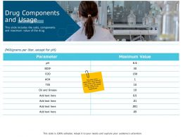 Clinical Research Marketing Strategies Drug Components And Usage Ppt Demonstration