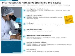 Clinical Research Marketing Strategies Pharmaceutical Marketing Strategies And Tactics Ppt Icons