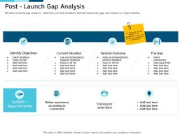 Clinical Research Marketing Strategies Post Launch Gap Analysis Ppt Professional