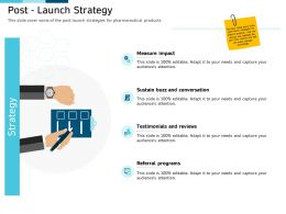 Clinical Research Marketing Strategies Post Launch Strategy Ppt Background