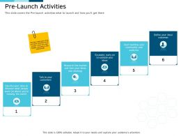 Clinical Research Marketing Strategies Pre Launch Activities Ppt Demonstration
