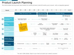 Clinical Research Marketing Strategies Product Launch Planning Ppt Topics