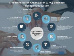 Clinical Research Organization CRO Business Management System