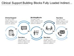 Clinical Support Building Blocks Fully Loaded Indirect Channel