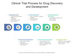 Clinical Trial Process For Drug Discovery And Development