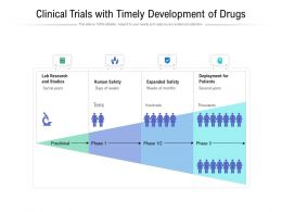 Clinical Trials With Timely Development Of Drugs