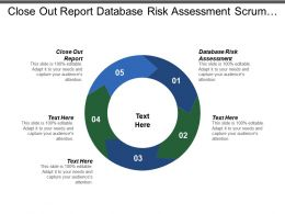 Close Out Report Database Risk Assessment Scrum Process Overview Cpb