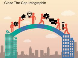 Close The Gap Infographic
