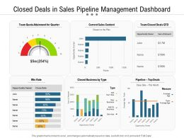Closed Deals In Sales Pipeline Management Dashboard