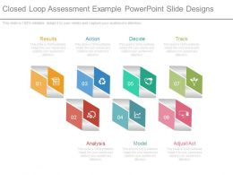 Closed Loop Assessment Example Powerpoint Slide Designs