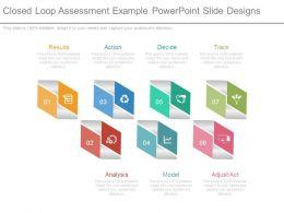 closed_loop_assessment_example_powerpoint_slide_designs_Slide01