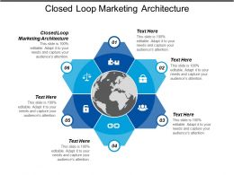 Closed Loop Marketing Architecture Ppt Powerpoint Presentation File Maker Cpb