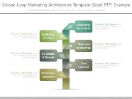 Closed Loop Marketing Architecture Template Good Ppt Example
