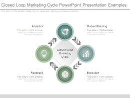 Closed Loop Marketing Cycle Powerpoint Presentation Examples