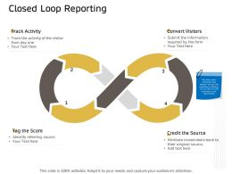 Closed Loop Reporting Activity Ppt Powerpoint Presentation Inspiration Professional