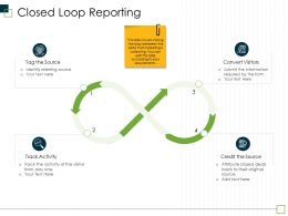 Closed Loop Reporting Convert M2964 Ppt Powerpoint Presentation Ideas Inspiration