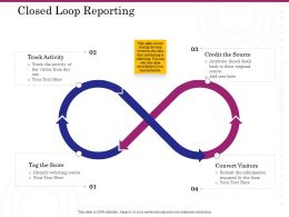 Closed Loop Reporting Source Ppt Powerpoint Presentation Gallery