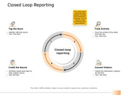 Closed Loop Reporting Source Ppt Powerpoint Presentation Pictures Smartart